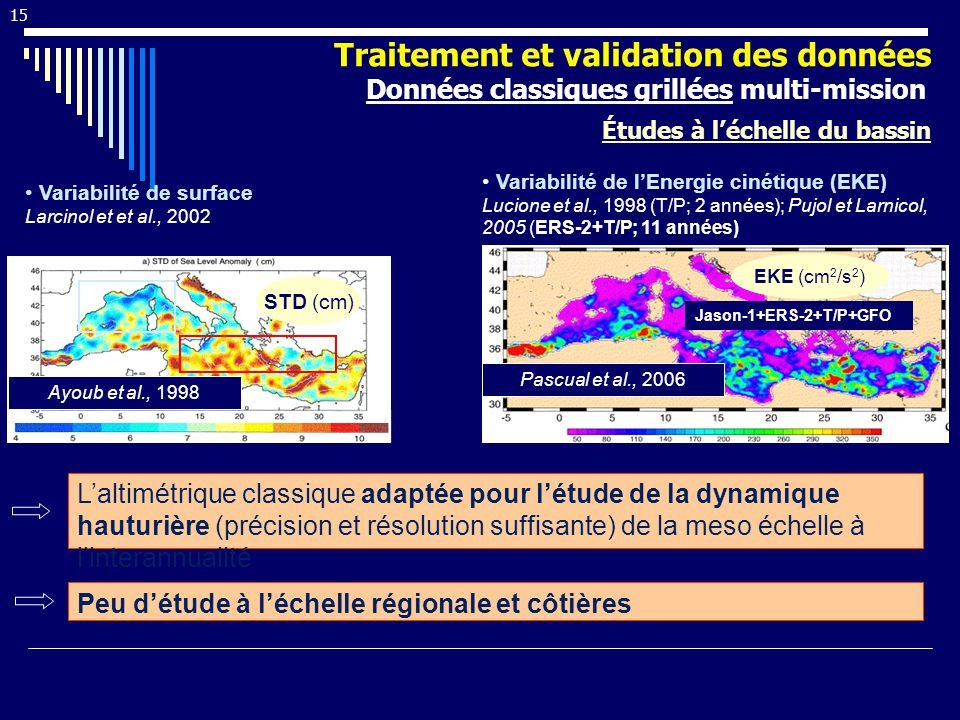 Variabilité de surface Larcinol et et al., 2002 Variabilité de lEnergie cinétique (EKE) Lucione et al., 1998 (T/P; 2 années); Pujol et Larnicol, 2005