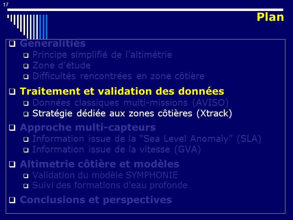 17 Generalitiés Principe simplifié de laltimétrie Zone détude Difficultés rencontrées en zone côtière Traitement et validation des données Données classiques multi-missions (AVISO) Stratégie dédiée aux zones côtières (Xtrack) Approche multi-capteurs Information issue de la Sea Level Anomaly (SLA) Information issue de la vitesse (GVA) Altimetrie côtière et modèles Validation du modèle SYMPHONIE Suivi des formations deau profonde Conclusions et perspectives Plan