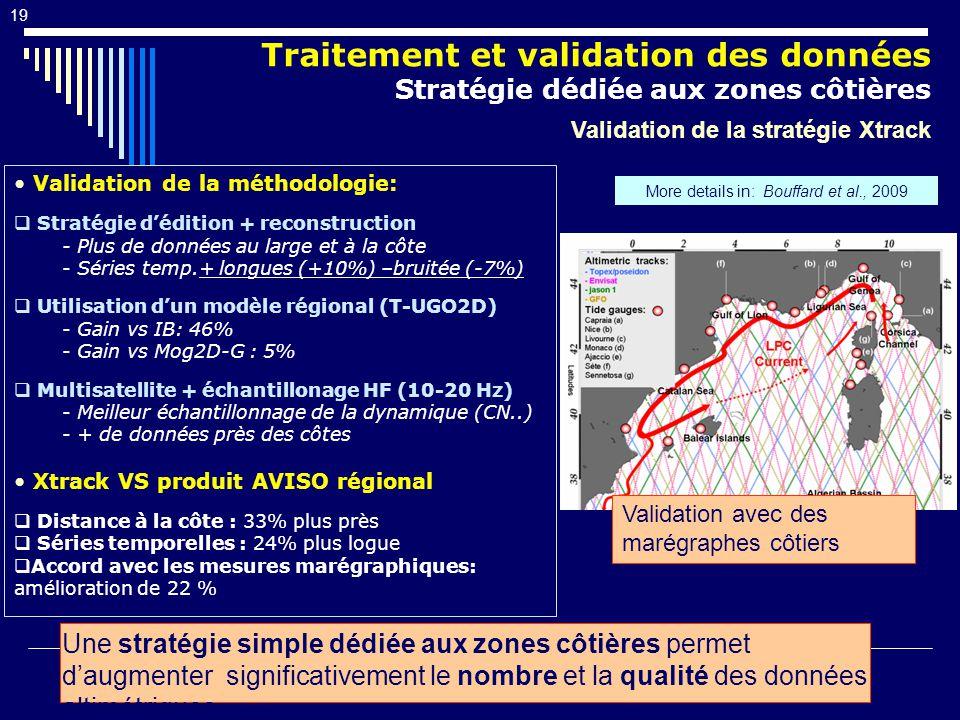 19 Validation de la méthodologie: Stratégie dédition + reconstruction - Plus de données au large et à la côte - Séries temp.+ longues (+10%) –bruitée (-7%) Utilisation dun modèle régional (T-UGO2D) - Gain vs IB: 46% - Gain vs Mog2D-G : 5% Multisatellite + échantillonage HF (10-20 Hz) - Meilleur échantillonnage de la dynamique (CN..) - + de données près des côtes Xtrack VS produit AVISO régional Distance à la côte : 33% plus près Séries temporelles : 24% plus logue Accord avec les mesures marégraphiques: amélioration de 22 % More details in: Bouffard et al., 2009 Une stratégie simple dédiée aux zones côtières permet daugmenter significativement le nombre et la qualité des données altimétriques Validation avec des marégraphes côtiers Traitement et validation des données Stratégie dédiée aux zones côtières Validation de la stratégie Xtrack