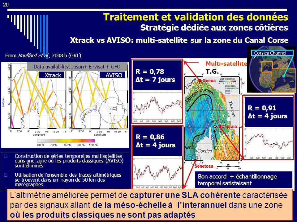 20 From Bouffard et al., 2008 b (GRL) Multi-satellite T.G. Construction de séries temporelles multisatellites dans une zone où les produits classiques