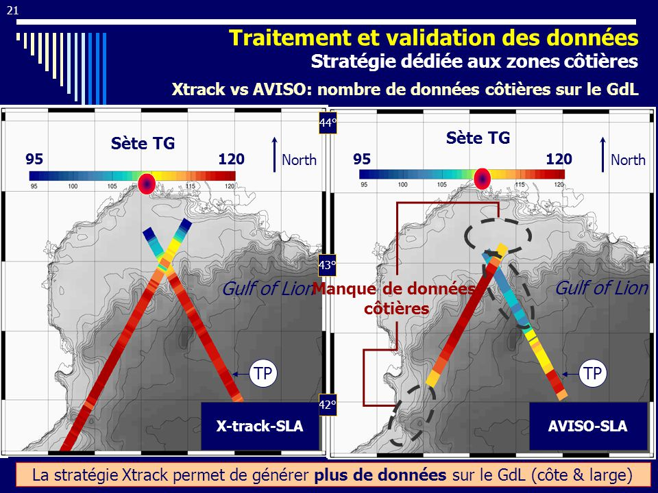 21 Sète TG Gulf of Lion Manque de données côtières 9512095120 44° 43° 42° 3° 4° 5° 6° North AVISO-SLAX-track-SLA TP Xtrack vs AVISO: nombre de données côtières sur le GdL La stratégie Xtrack permet de générer plus de données sur le GdL (côte & large) Traitement et validation des données Stratégie dédiée aux zones côtières