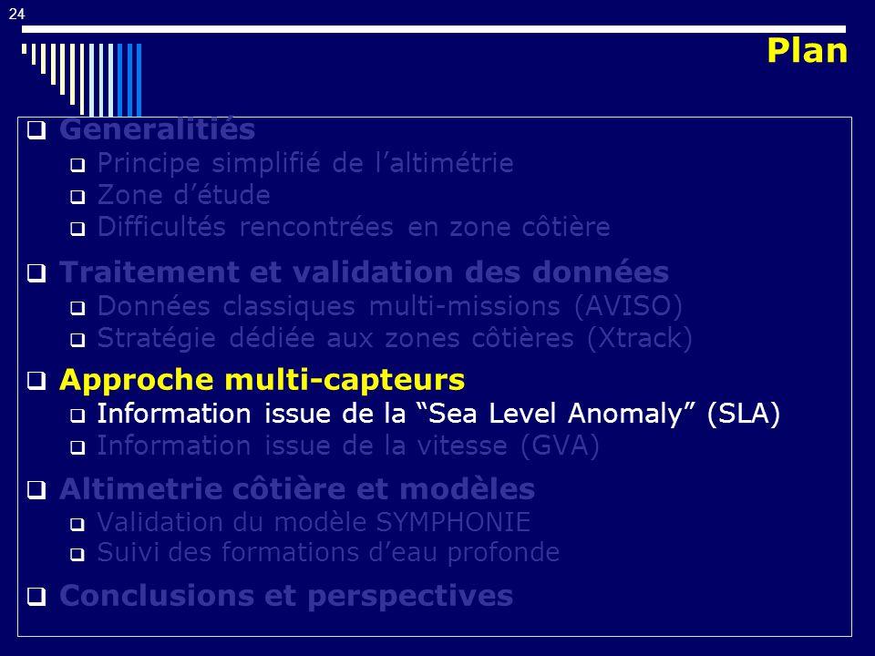 24 Generalitiés Principe simplifié de laltimétrie Zone détude Difficultés rencontrées en zone côtière Traitement et validation des données Données classiques multi-missions (AVISO) Stratégie dédiée aux zones côtières (Xtrack) Approche multi-capteurs Information issue de la Sea Level Anomaly (SLA) Information issue de la vitesse (GVA) Altimetrie côtière et modèles Validation du modèle SYMPHONIE Suivi des formations deau profonde Conclusions et perspectives Plan