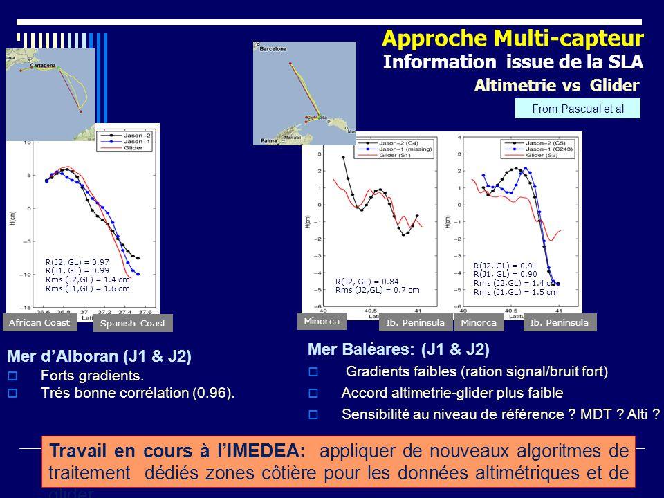 Mer dAlboran (J1 & J2) Forts gradients. Trés bonne corrélation (0.96). African Coast Spanish Coast Mer Baléares: (J1 & J2) Gradients faibles (ration s