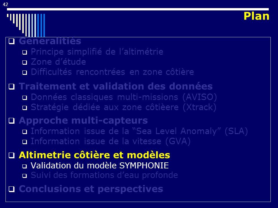 42 Generalitiés Principe simplifié de laltimétrie Zone détude Difficultés rencontrées en zone côtière Traitement et validation des données Données classiques multi-missions (AVISO) Stratégie dédiée aux zone côtièere (Xtrack) Approche multi-capteurs Information issue de la Sea Level Anomaly (SLA) Information issue de la vitesse (GVA) Altimetrie côtière et modèles Validation du modèle SYMPHONIE Suivi des formations deau profonde Conclusions et perspectives Plan