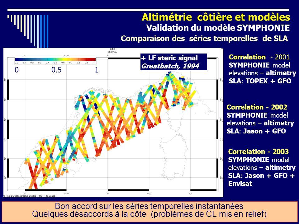 Correlation - 2001 SYMPHONIE model elevations – altimetry SLA: TOPEX + GFO Correlation - 2002 SYMPHONIE model elevations – altimetry SLA: Jason + GFO Correlation - 2003 SYMPHONIE model elevations – altimetry SLA: Jason + GFO + Envisat 010.5 + LF steric signal Greatbatch, 1994 Bon accord sur les séries temporelles instantanées Quelques désaccords à la côte (problèmes de CL mis en relief) Altimétrie côtière et modèles Validation du modèle SYMPHONIE Comparaison des séries temporelles de SLA