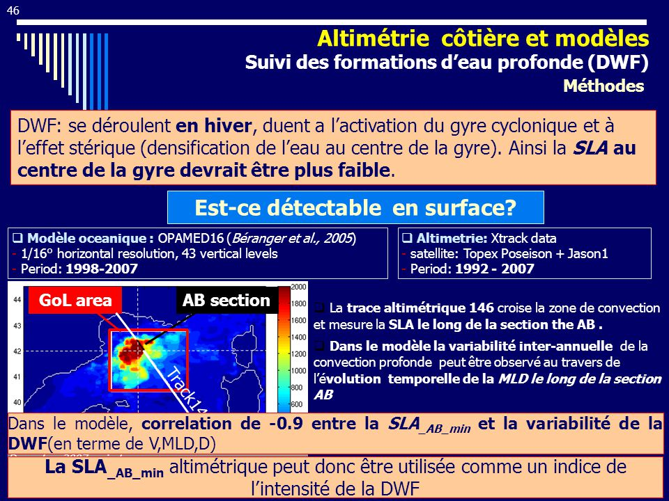 46 Méthodes Modèle oceanique : OPAMED16 (Béranger et al., 2005) - 1/16° horizontal resolution, 43 vertical levels - Period: 1998-2007 Altimetrie: Xtrack data - satellite: Topex Poseison + Jason1 - Period: 1992 - 2007 La trace altimétrique 146 croise la zone de convection et mesure la SLA le long de la section the AB.