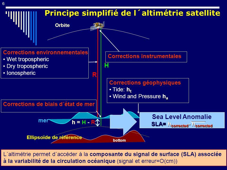 Balearic Current Northern Current Mission glider quasi-simultanée avec le passage de Envisat (perpendiculaire au front) Envisat IMEDEA Courant Baléares Tourbillon CN Calcul de la vitesse glider (CTD) Hauteur dynamique (T,S) vitesse géostrophique / 180 mètre (filtrage Powell et Leben) interpolation spatiale & temporelle (au passage altimétrique) Mise en évidence dun tourbillon anticyclonique cm/s 37 AGVA altimétrique vs Glider Approche multi-capteurs Information issue de la vitesse Comment solutionner le problème du niveau de référence à 180m ?