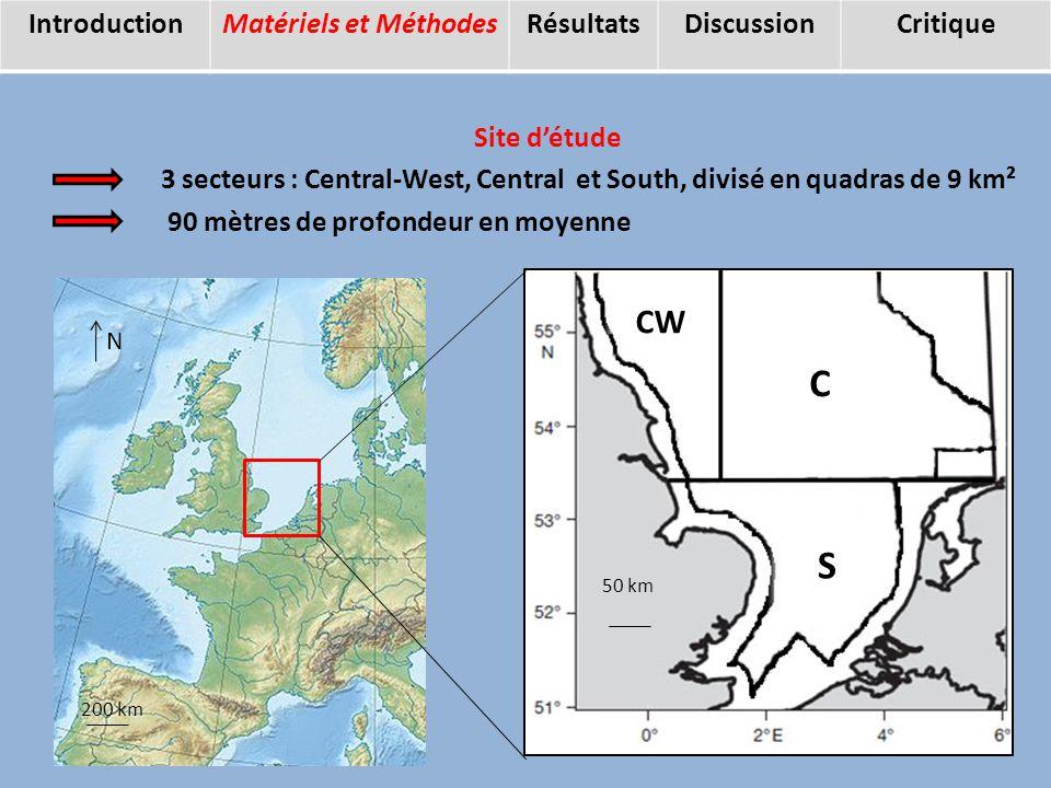Site détude 3 secteurs : Central-West, Central et South, divisé en quadras de 9 km² 90 mètres de profondeur en moyenne 50 km 200 km N CW S C IntroductionMatériels et MéthodesRésultatsDiscussionCritique