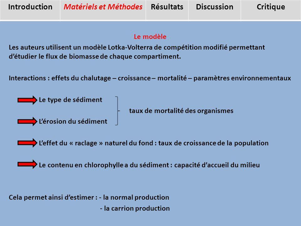 Le modèle Les auteurs utilisent un modèle Lotka-Volterra de compétition modifié permettant détudier le flux de biomasse de chaque compartiment.