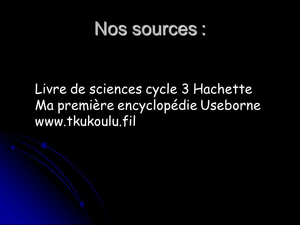 Nos sources : Livre de sciences cycle 3 Hachette Ma première encyclopédie Useborne www.tkukoulu.fil