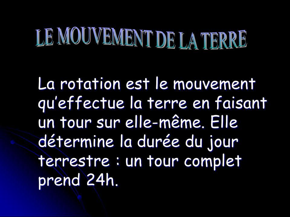 La rotation est le mouvement queffectue la terre en faisant un tour sur elle-même. Elle détermine la durée du jour terrestre : un tour complet prend 2