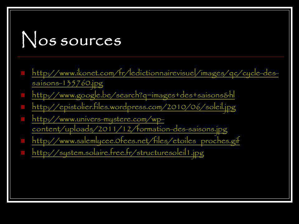 Nos sources http://www.ikonet.com/fr/ledictionnairevisuel/images/qc/cycle-des- saisons-135760.jpg http://www.ikonet.com/fr/ledictionnairevisuel/images/qc/cycle-des- saisons-135760.jpg http://www.google.be/search?q=images+des+saisons&hl http://epistolier.files.wordpress.com/2010/06/soleil.jpg http://www.univers-mystere.com/wp- content/uploads/2011/12/formation-des-saisons.jpg http://www.univers-mystere.com/wp- content/uploads/2011/12/formation-des-saisons.jpg http://www.salemlycee.0fees.net/files/etoiles_proches.gif http://system.solaire.free.fr/structuresoleil1.jpg