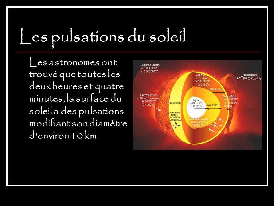 Les pulsations du soleil Les astronomes ont trouvé que toutes les deux heures et quatre minutes, la surface du soleil a des pulsations modifiant son diamètre d environ 10 km.