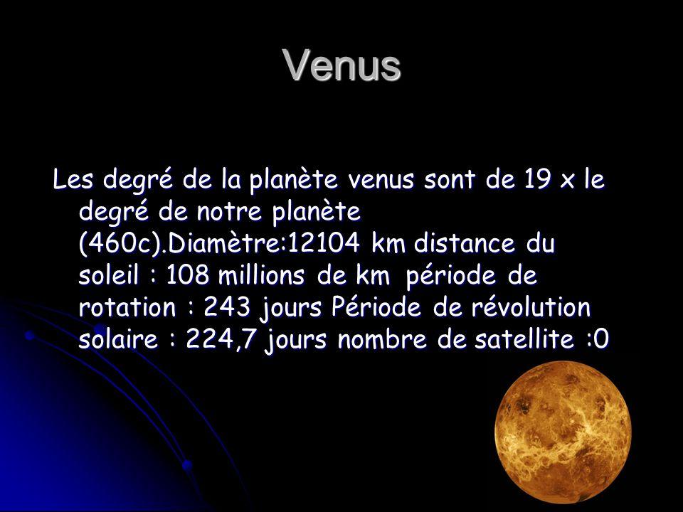 Vénus planète distance du soleil