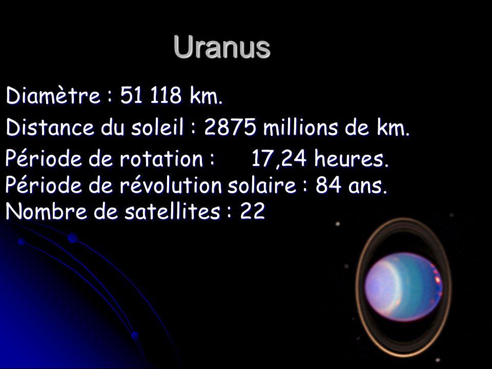 Uranus Diamètre : 51 118 km. Distance du soleil : 2875 millions de km. Période de rotation : 17,24 heures. Période de révolution solaire : 84 ans. Nom