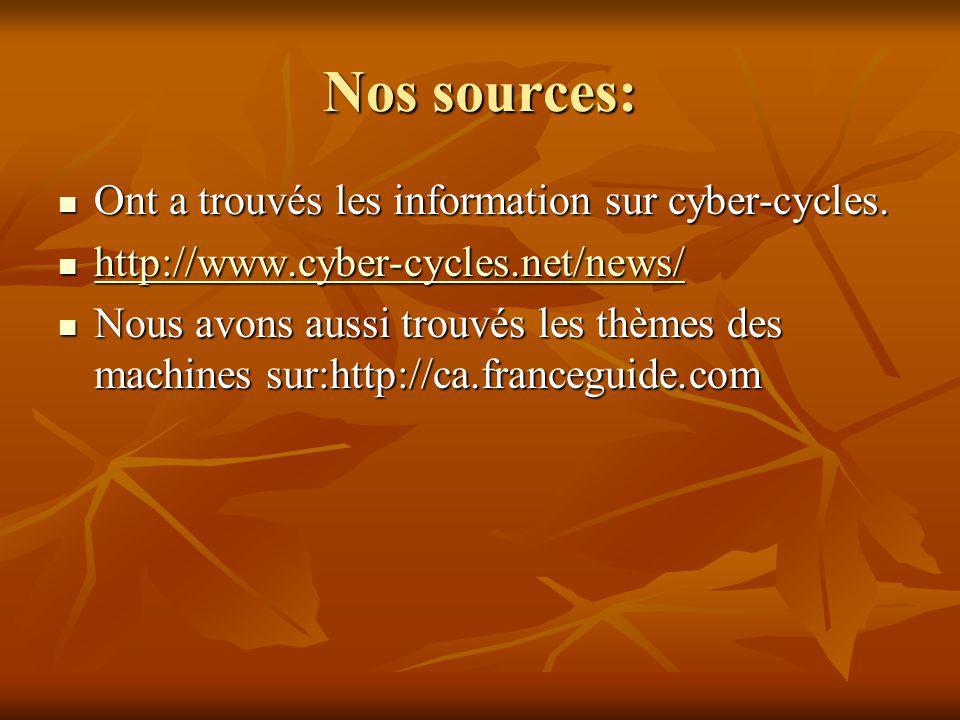 Nos sources: Ont a trouvés les information sur cyber-cycles. Ont a trouvés les information sur cyber-cycles. http://www.cyber-cycles.net/news/ http://