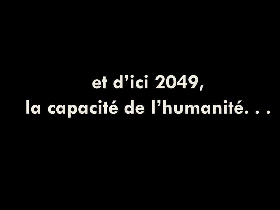 et dici 2049, la capacité de lhumanité...