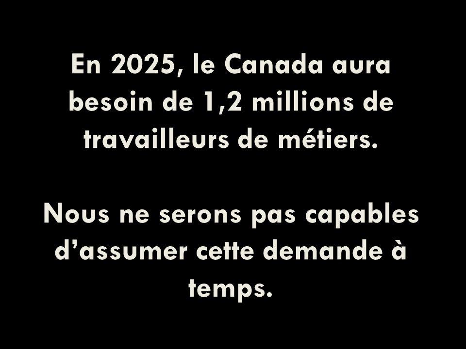 En 2025, le Canada aura besoin de 1,2 millions de travailleurs de métiers.