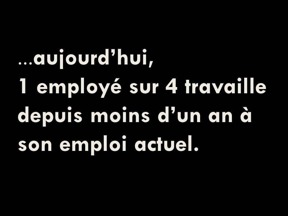 … aujourdhui, 1 employé sur 4 travaille depuis moins dun an à son emploi actuel.