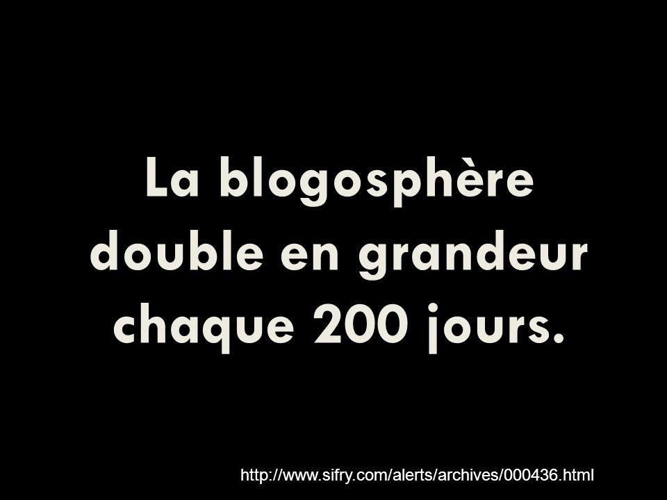 La blogosphère double en grandeur chaque 200 jours.