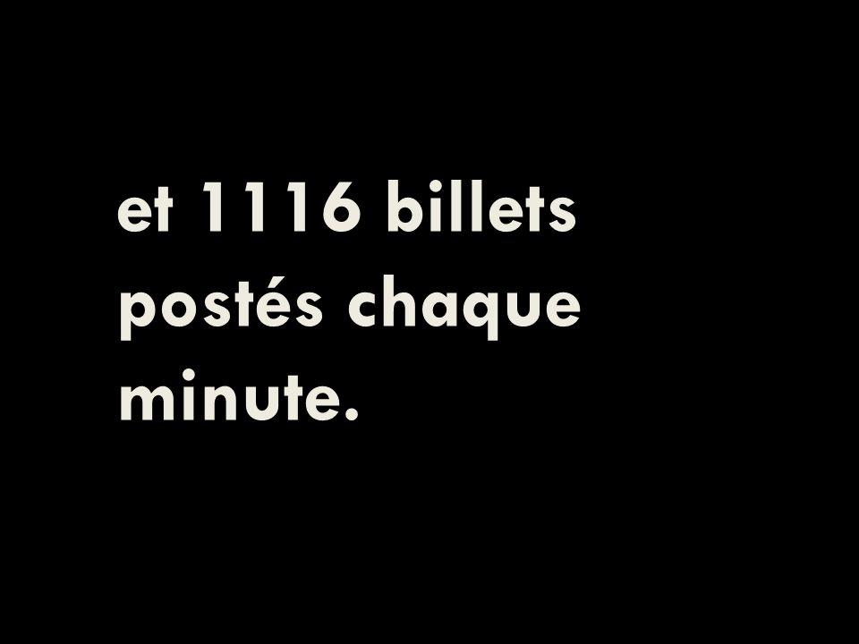 et 1116 billets postés chaque minute.