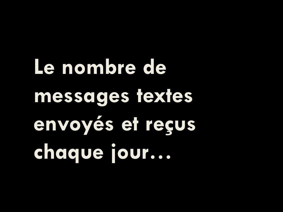 Le nombre de messages textes envoyés et reçus chaque jour…