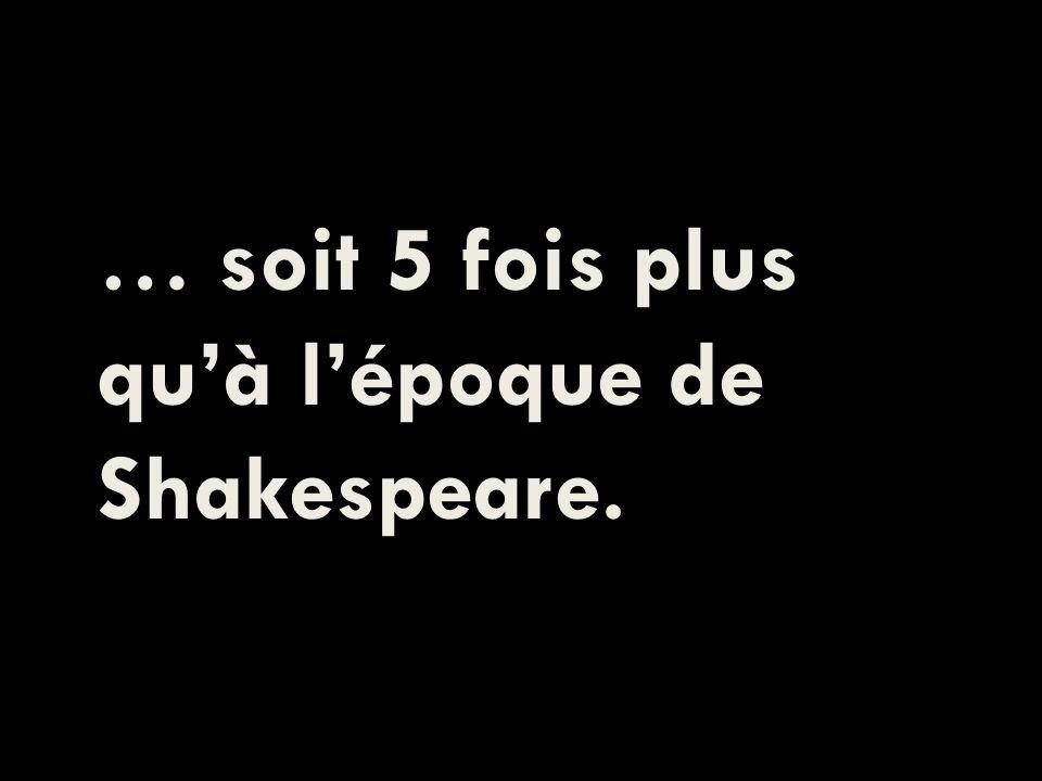 … soit 5 fois plus quà lépoque de Shakespeare.