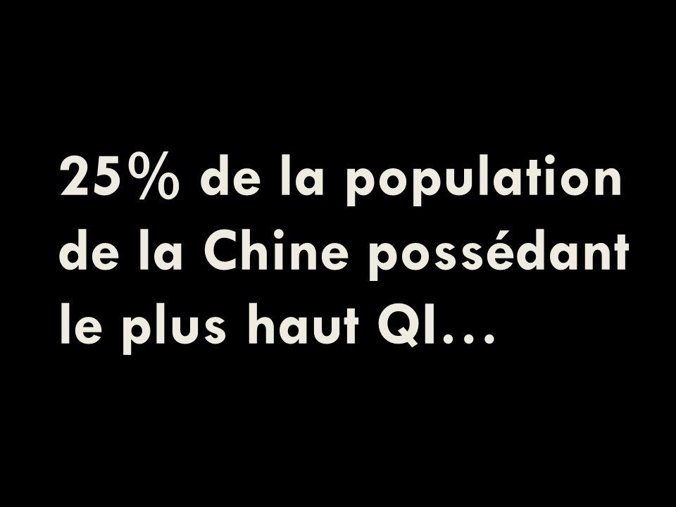 25% de la population de la Chine possédant le plus haut QI…