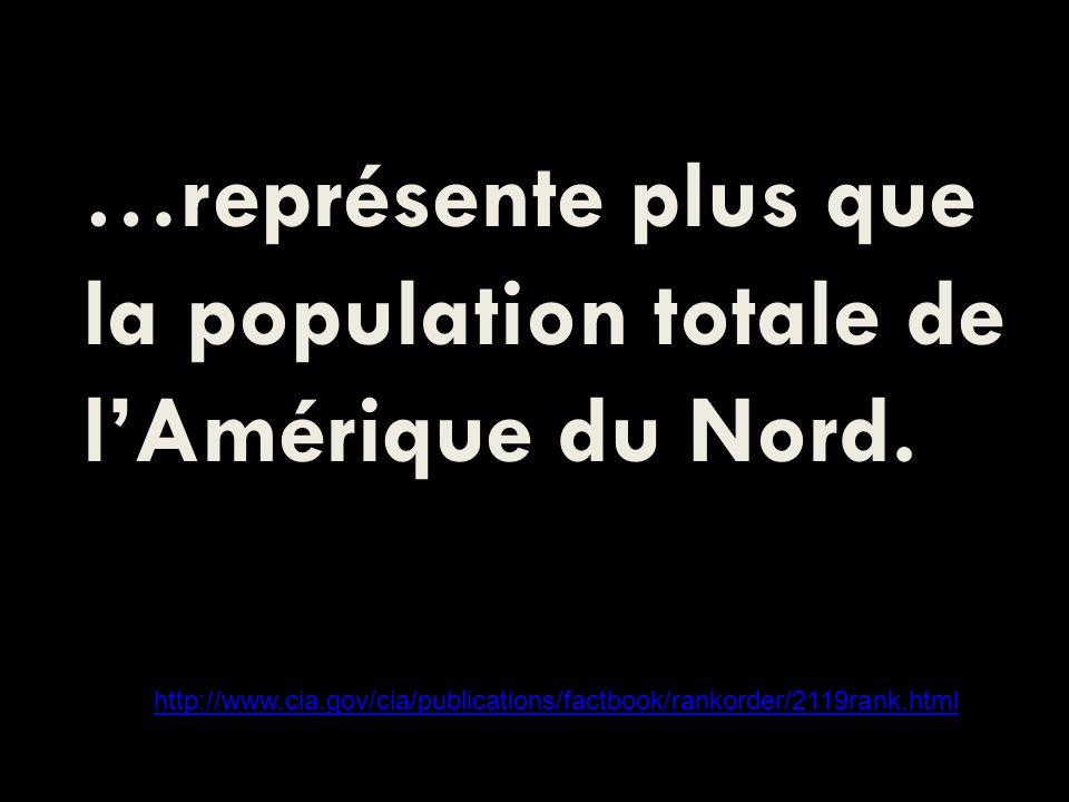 …représente plus que la population totale de lAmérique du Nord.