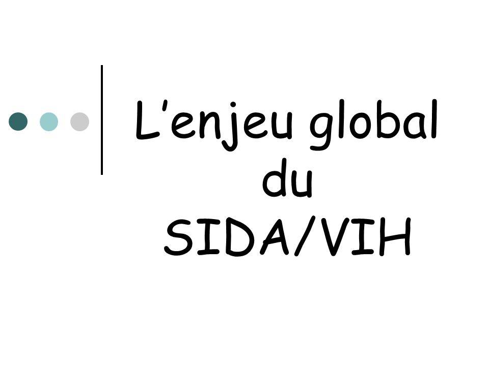 Lenjeu global du SIDA/VIH