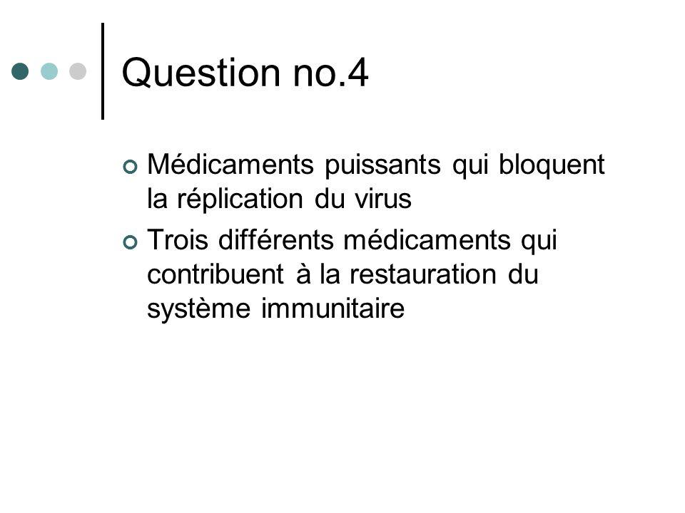 Question no.4 Médicaments puissants qui bloquent la réplication du virus Trois différents médicaments qui contribuent à la restauration du système immunitaire