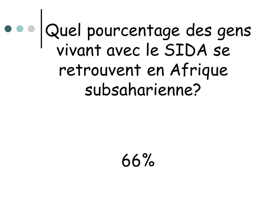 Quel pourcentage des gens vivant avec le SIDA se retrouvent en Afrique subsaharienne? 66%