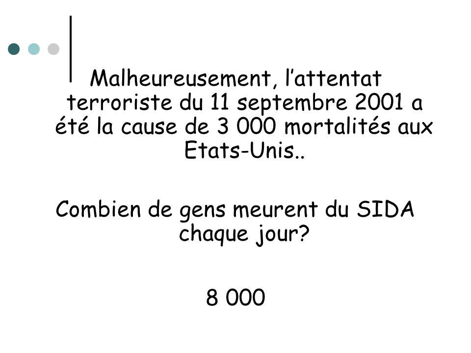 Malheureusement, lattentat terroriste du 11 septembre 2001 a été la cause de 3 000 mortalités aux Etats-Unis.. Combien de gens meurent du SIDA chaque