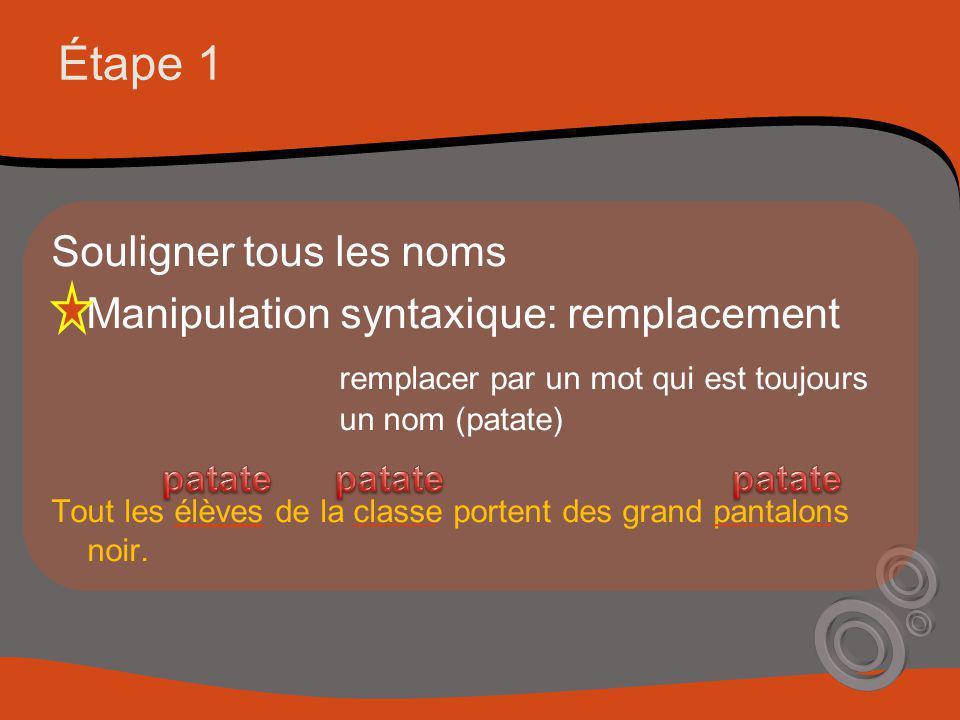 Étape 1 Souligner tous les noms Manipulation syntaxique: remplacement remplacer par un mot qui est toujours un nom (patate) Tout les élèves de la clas
