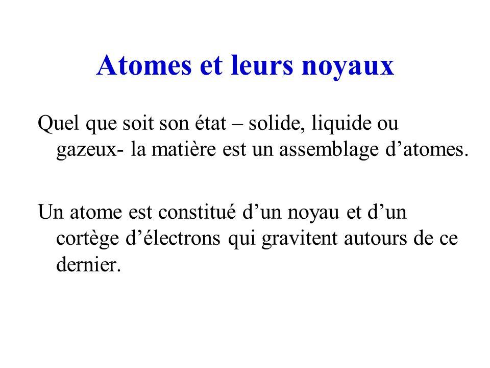 Atomes et leurs noyaux Quel que soit son état – solide, liquide ou gazeux- la matière est un assemblage datomes. Un atome est constitué dun noyau et d