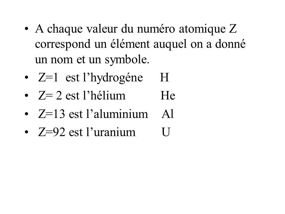 A chaque valeur du numéro atomique Z correspond un élément auquel on a donné un nom et un symbole. Z=1 est lhydrogéne H Z= 2 est lhélium He Z=13 est l