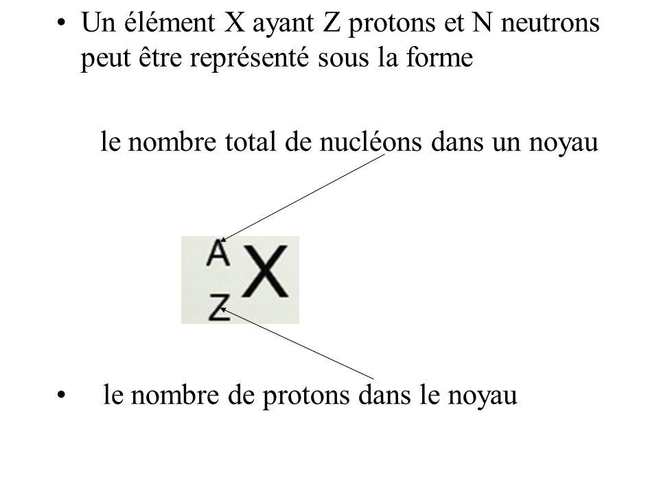 Un élément X ayant Z protons et N neutrons peut être représenté sous la forme le nombre total de nucléons dans un noyau le nombre de protons dans le n