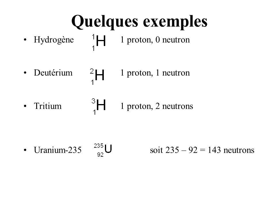 Hydrogène 1 proton, 0 neutron Deutérium 1 proton, 1 neutron Tritium 1 proton, 2 neutrons Uranium-235 soit 235 – 92 = 143 neutrons