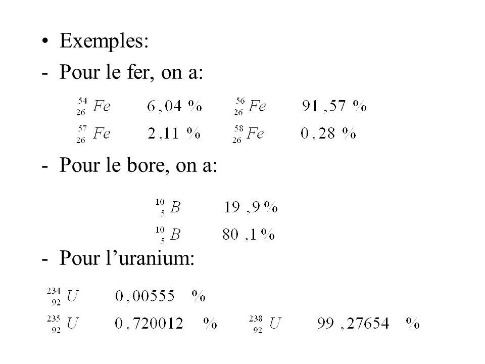 Exemples: -Pour le fer, on a: -Pour le bore, on a: -Pour luranium: