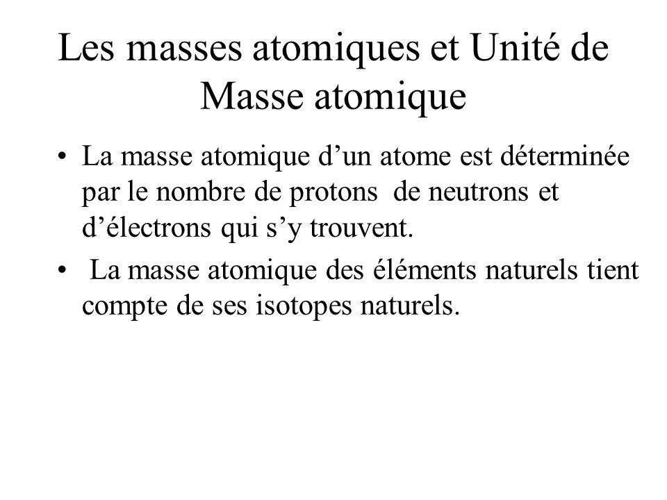 Les masses atomiques et Unité de Masse atomique La masse atomique dun atome est déterminée par le nombre de protons de neutrons et délectrons qui sy t