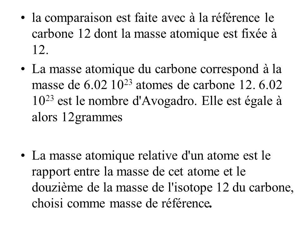 la comparaison est faite avec à la référence le carbone 12 dont la masse atomique est fixée à 12. La masse atomique du carbone correspond à la masse d