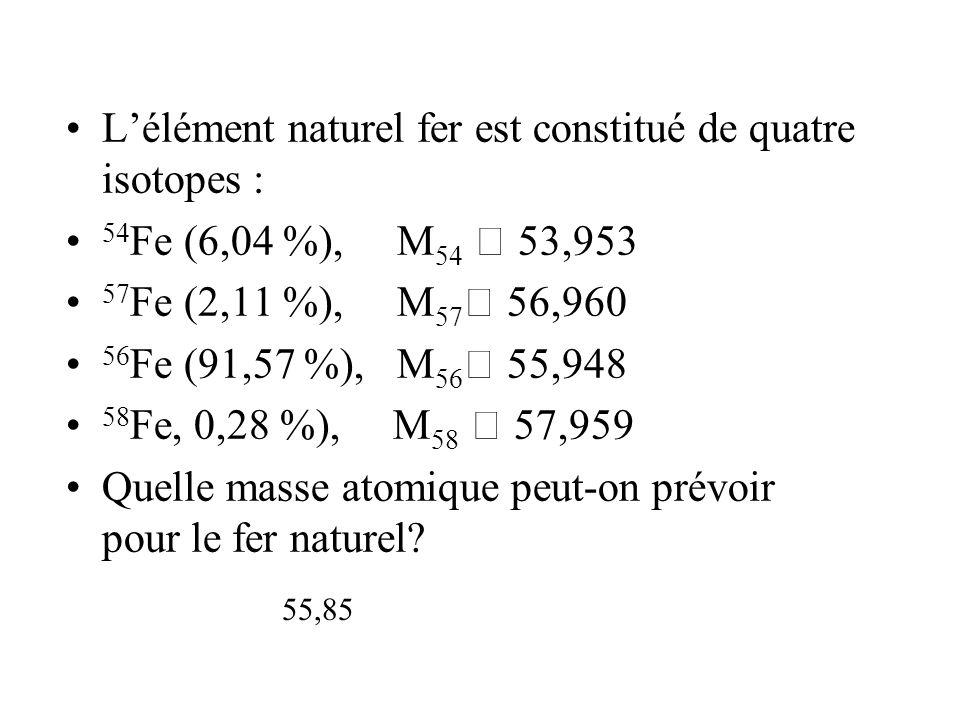 Lélément naturel fer est constitué de quatre isotopes : 54 Fe (6,04 %), M 54 53,953 57 Fe (2,11 %), M 57 56,960 56 Fe (91,57 %), M 56 55,948 58 Fe, 0,