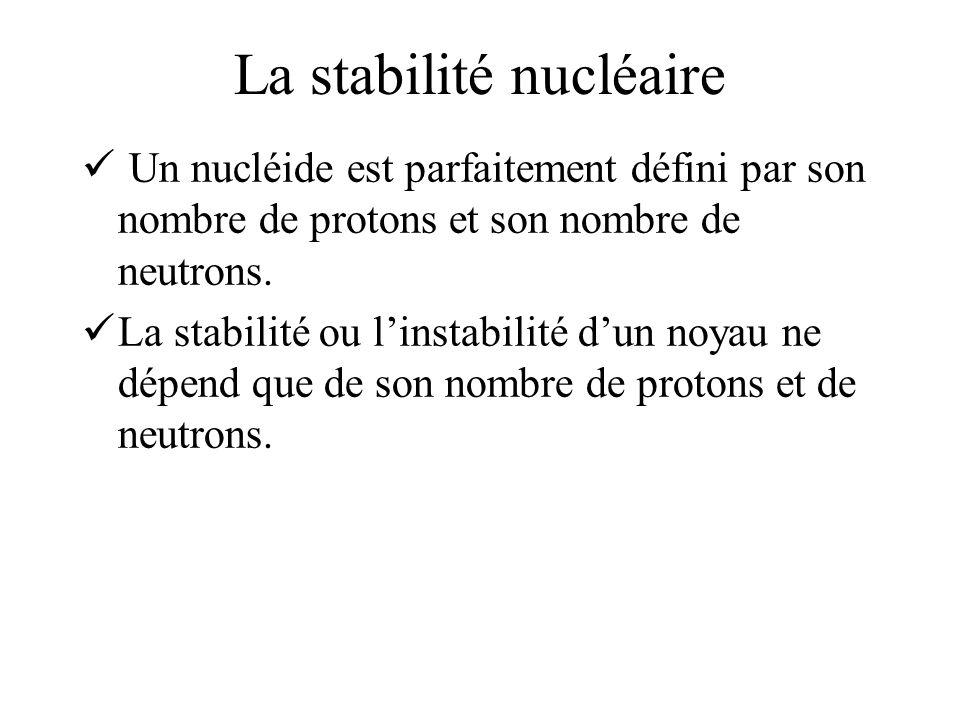 La stabilité nucléaire Un nucléide est parfaitement défini par son nombre de protons et son nombre de neutrons. La stabilité ou linstabilité dun noyau