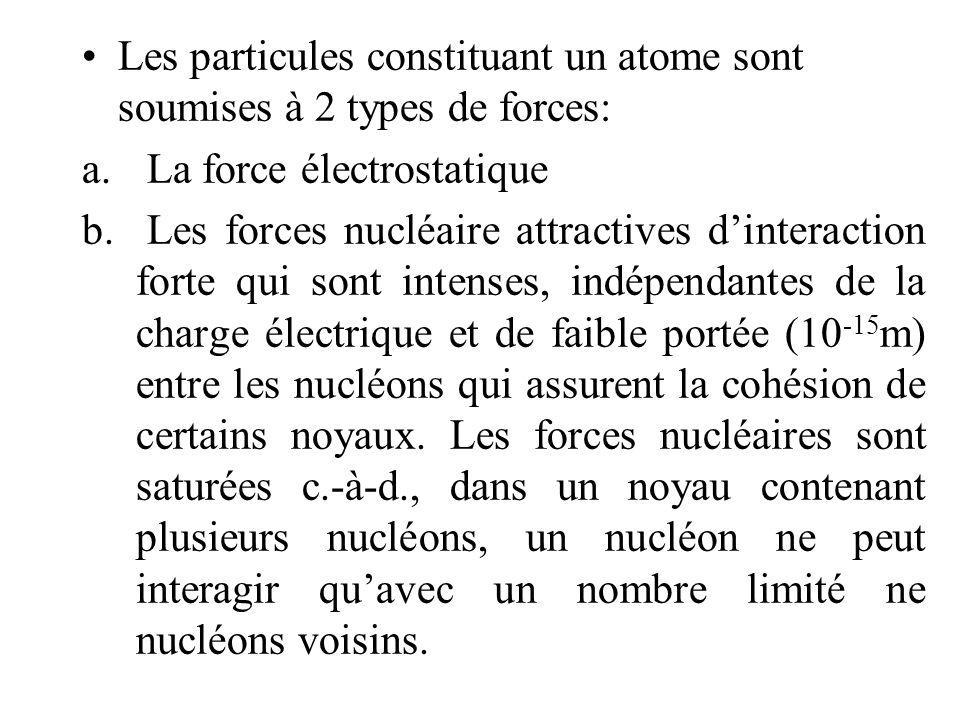 Les particules constituant un atome sont soumises à 2 types de forces: a. La force électrostatique b. Les forces nucléaire attractives dinteraction fo
