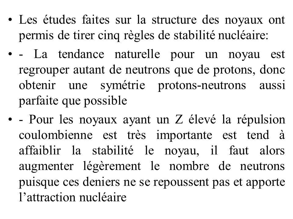 Les études faites sur la structure des noyaux ont permis de tirer cinq règles de stabilité nucléaire: - La tendance naturelle pour un noyau est regrou