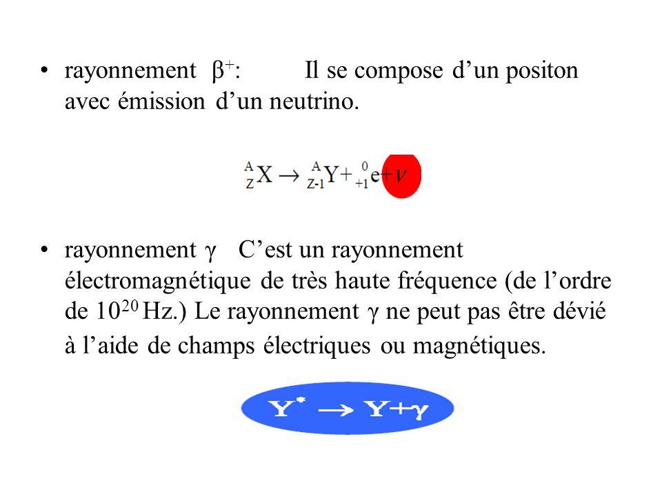 rayonnement β + :Il se compose dun positon avec émission dun neutrino. rayonnement γ Cest un rayonnement électromagnétique de très haute fréquence (de