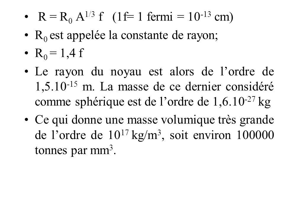R = R 0 A 1/3 f (1f= 1 fermi = 10 -13 cm) R 0 est appelée la constante de rayon; R 0 = 1,4 f Le rayon du noyau est alors de lordre de 1,5.10 -15 m. La