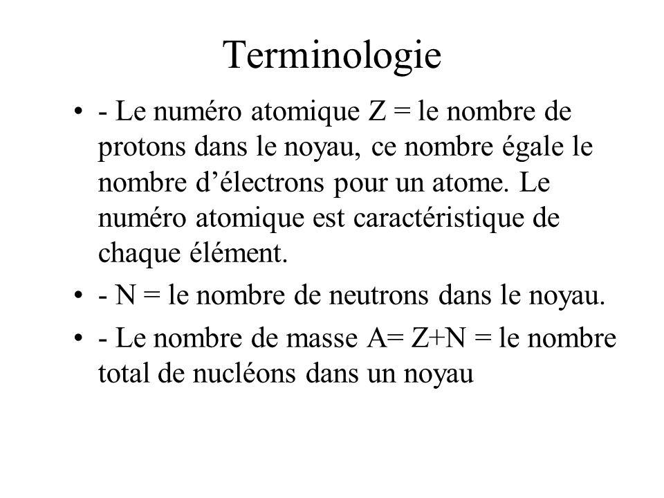 Terminologie - Le numéro atomique Z = le nombre de protons dans le noyau, ce nombre égale le nombre délectrons pour un atome. Le numéro atomique est c