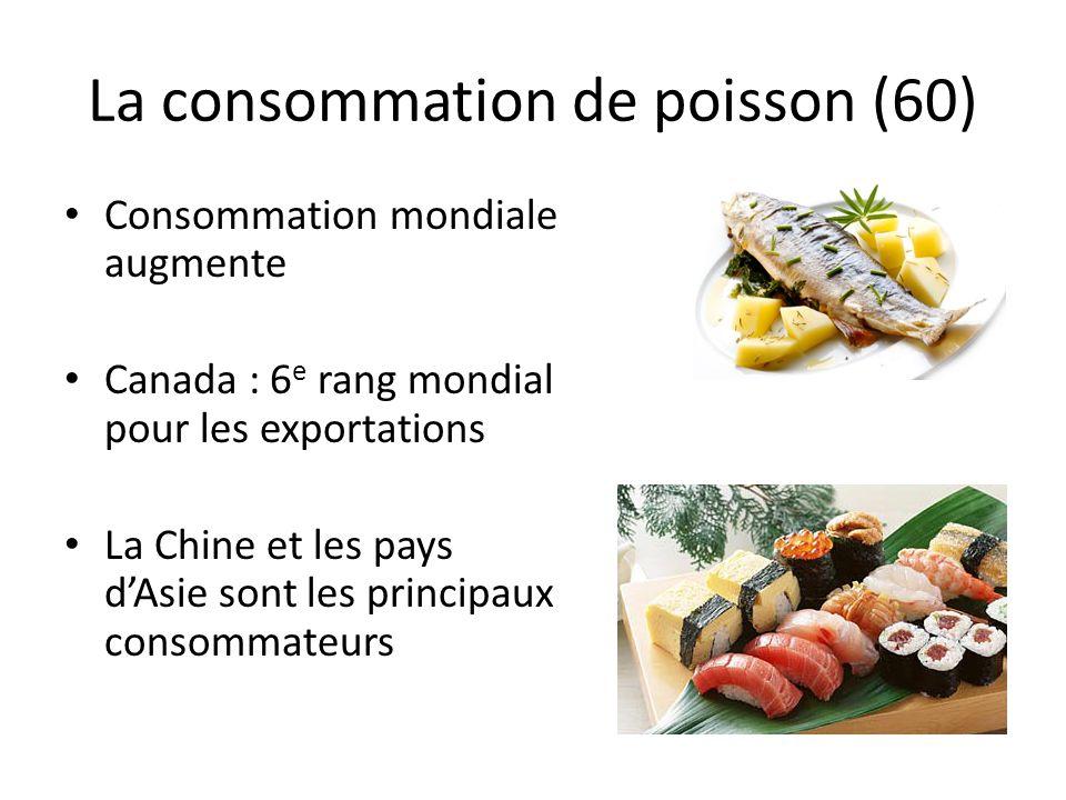 La consommation de poisson (60) Consommation mondiale augmente Canada : 6 e rang mondial pour les exportations La Chine et les pays dAsie sont les pri
