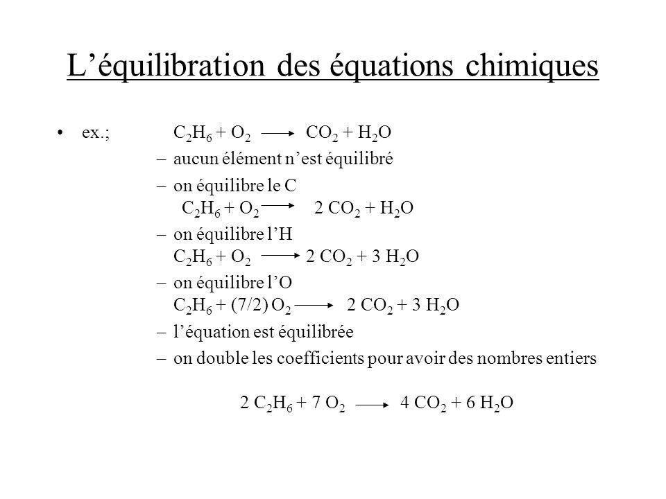 Léquilibration des équations chimiques ex.; C 2 H 6 + O 2 CO 2 + H 2 O –aucun élément nest équilibré –on équilibre le C C 2 H 6 + O 2 2 CO 2 + H 2 O –